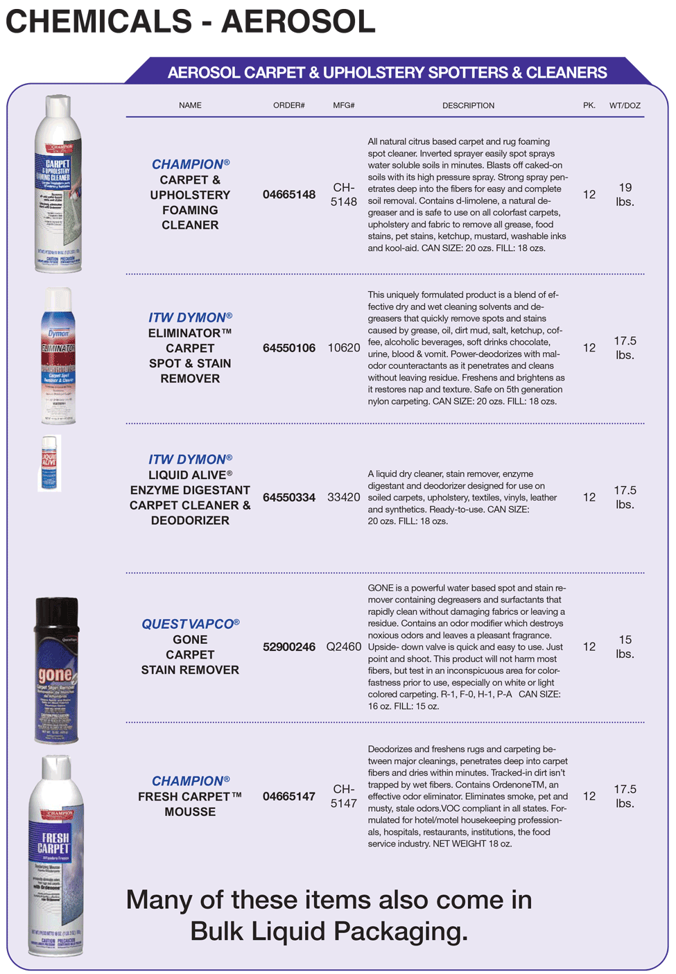 Aerosol – Carpet & Upholstery Spotters & Cleaners